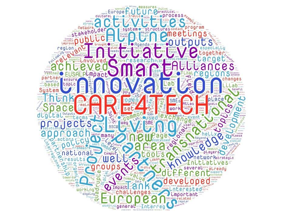 Begriffswolke Care4Tech-Projekt